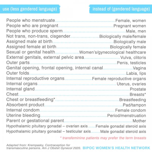 Transmasculine Contraception P2 S2